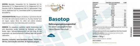 Naturalrabatt 6+1 Basotop Balance Basenpulver 7 x 750g